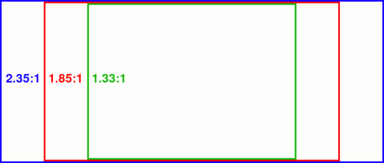 799px-Aspect_ratios